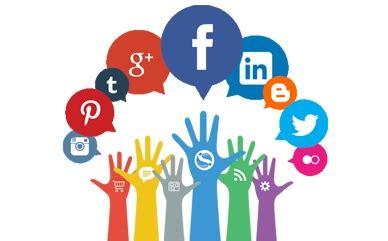 Impact of Social Media on Self - Esteem